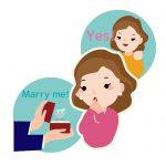 彼女にバレずに指輪のサイズを知るにはどうすればいいの?